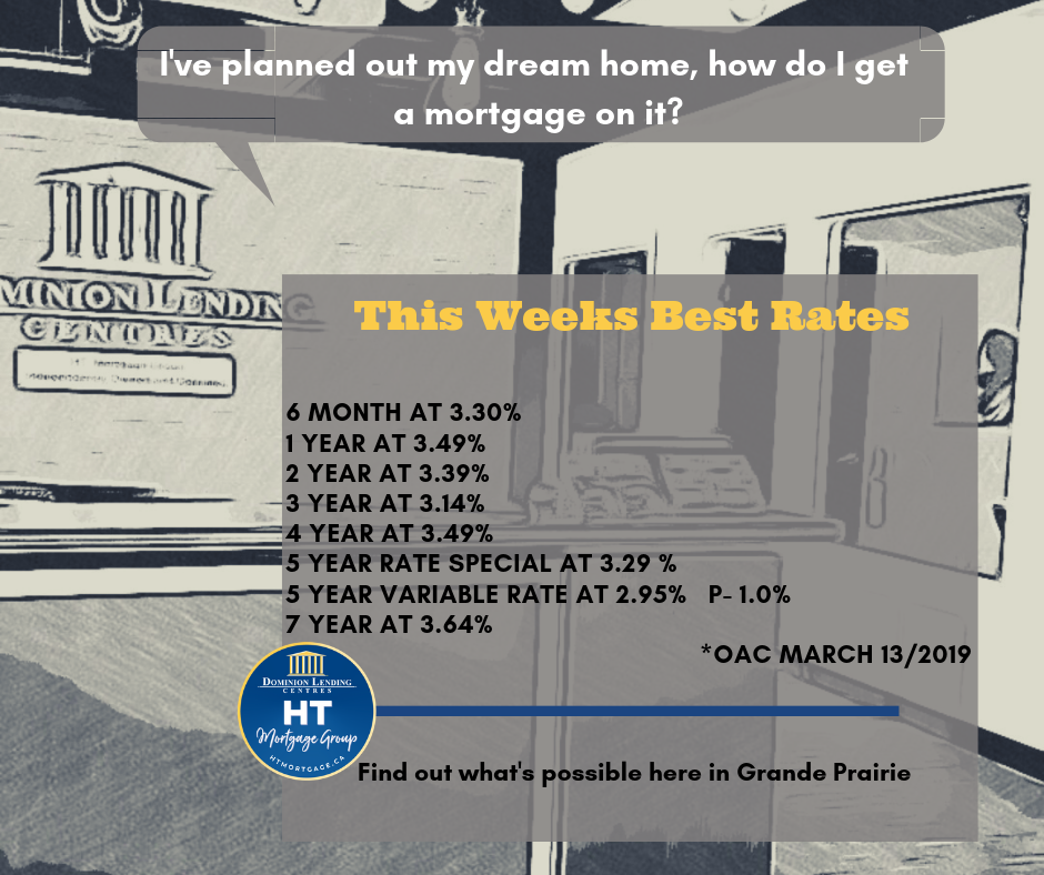 Plan your dream home to get a mortgage broker in Grande Prairie's help financing it!