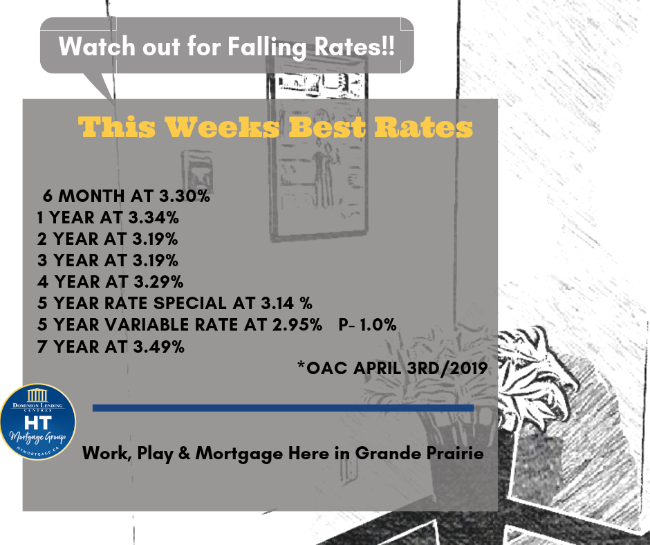 Alberta Mortgage Rates drop fast in April 2019!
