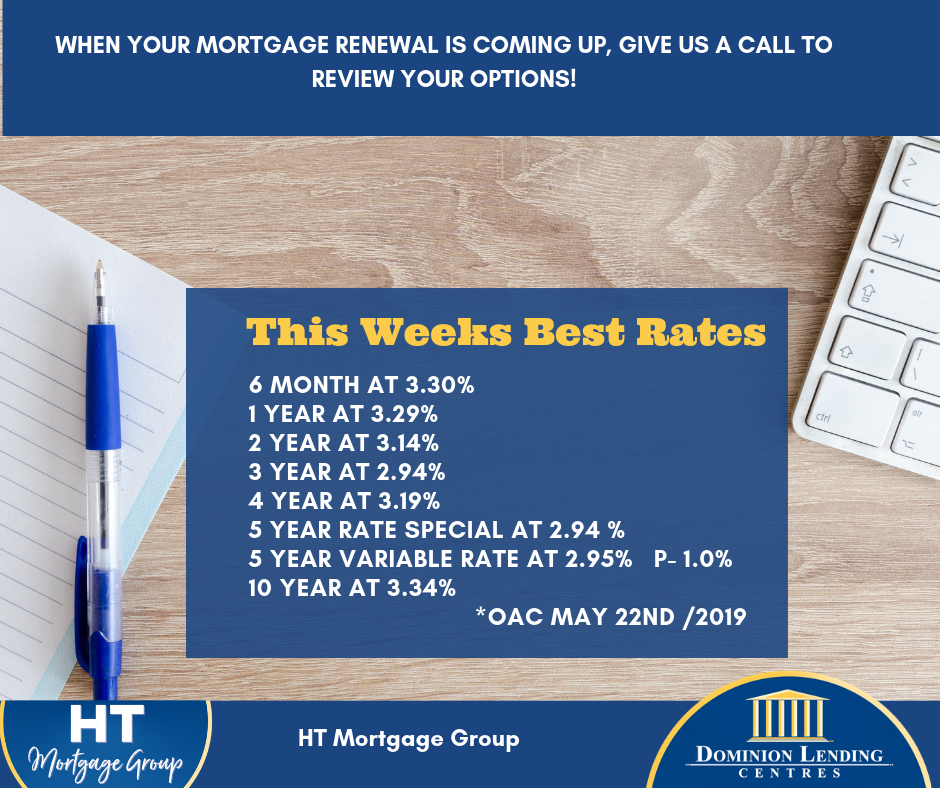 Long term mortgage rates, they are available in Grande Prairie, Alberta - but do you plan to stay in your home with no renovations or equity takeouts for the next 10 years.